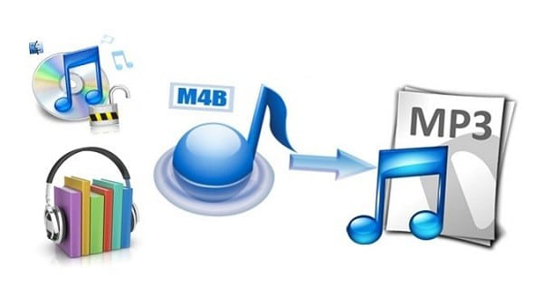 itunes m4b to mp3
